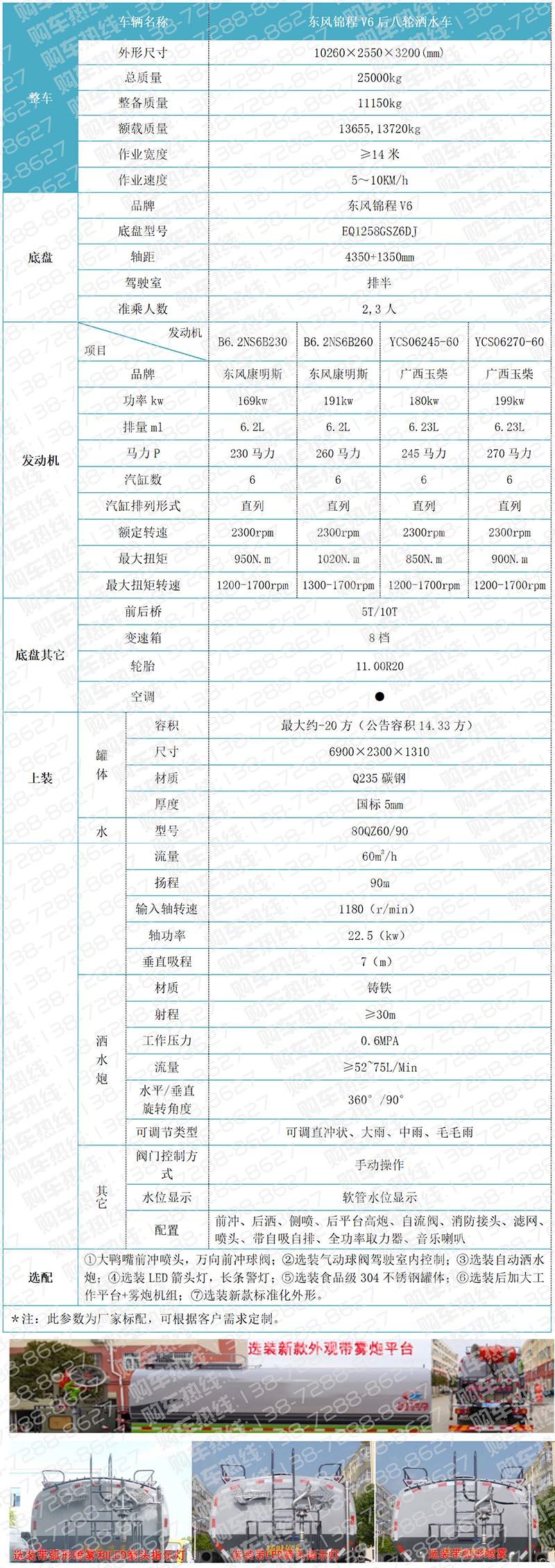 东风锦程后双桥洒水车主要技术参数